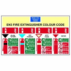 Fire Extinguisher And Equipement Signs