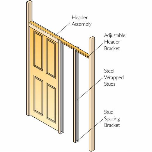 "Henderson PDK3 Pocket Door Kit; Maximum Door Size 44mm Thick; 762mm (2'6"") Wide x 1981mm (6'6"") High; Maximum Door Weight 60kg"